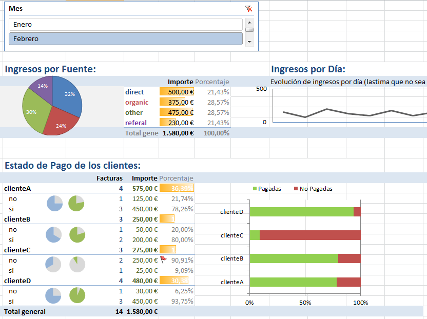 Crear dashboards con Excel | SEO Mallorca
