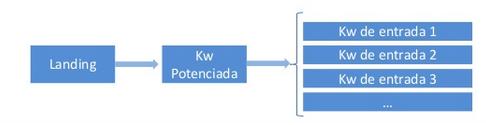 kwpotenciada