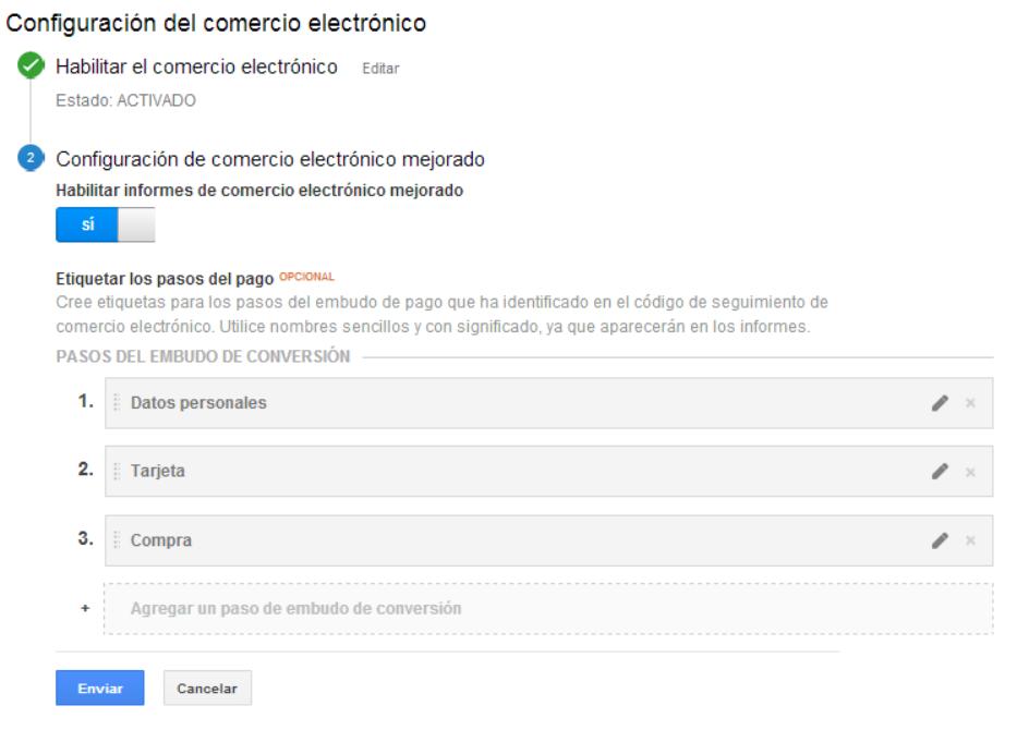 googleanalytics-comercioelectronico2