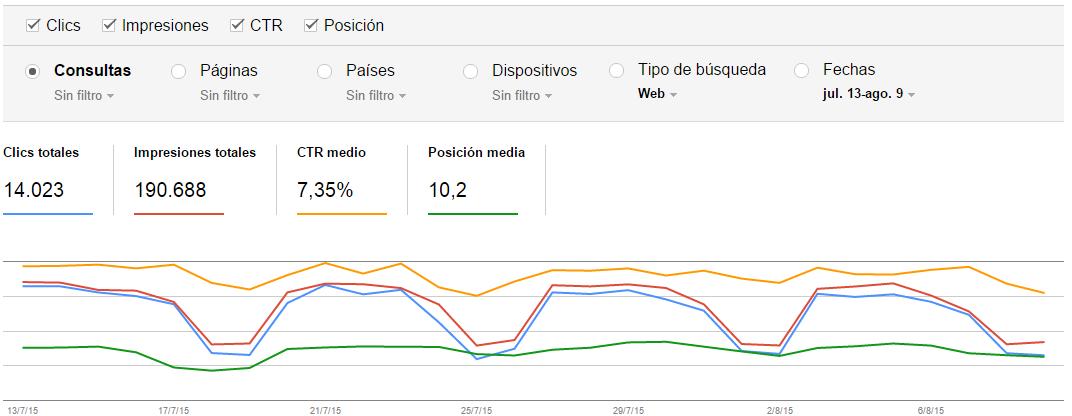 searchanalytics
