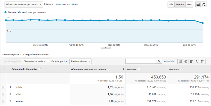 informe-metricas-por-usuario
