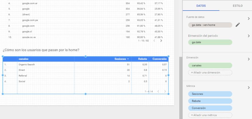 ds-ga-configurar-spreadsheets-como-fuente-crear-dashboard